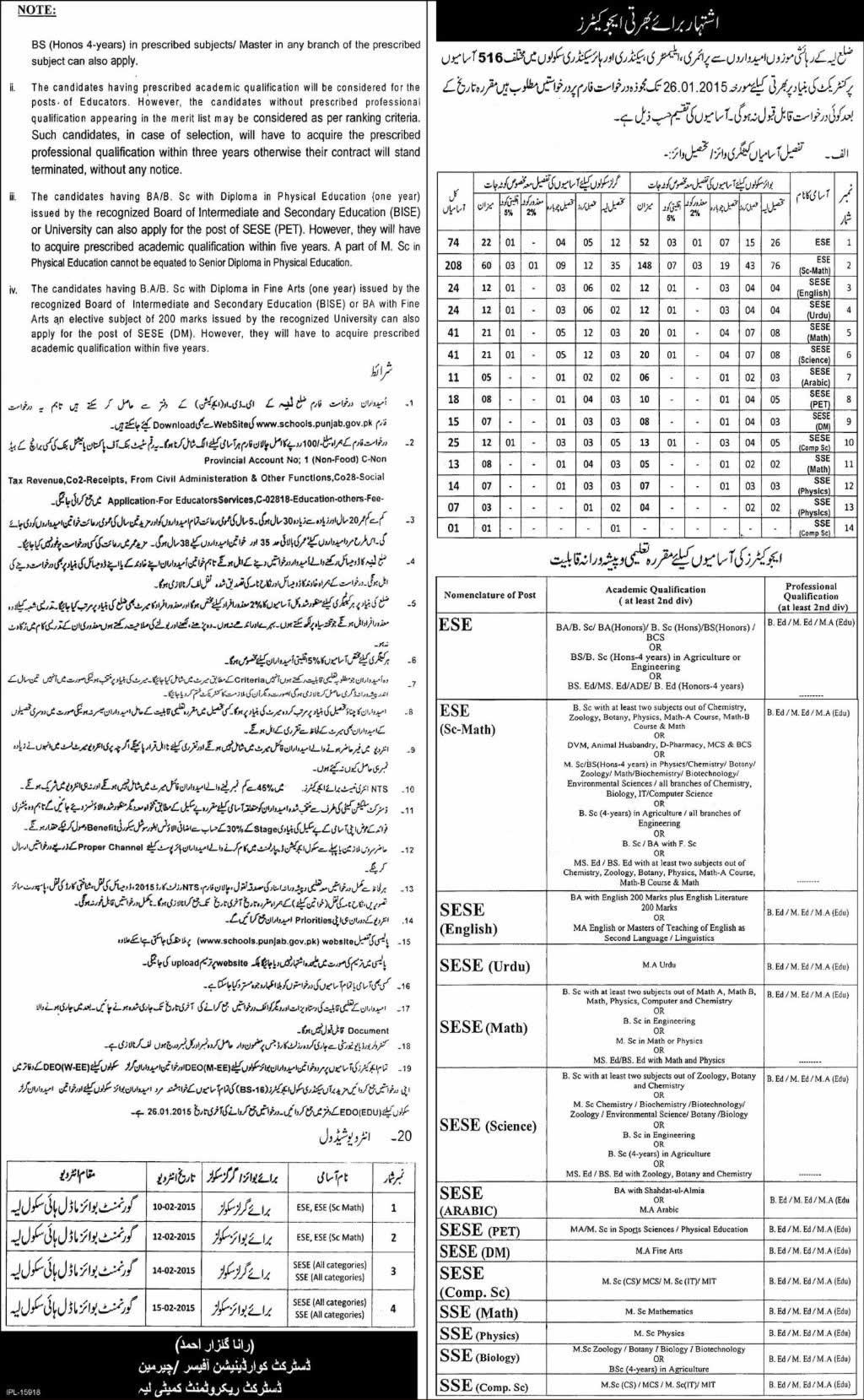 Punjab District Layyah Educators/Teachers Jobs 2015 Ads Application ...