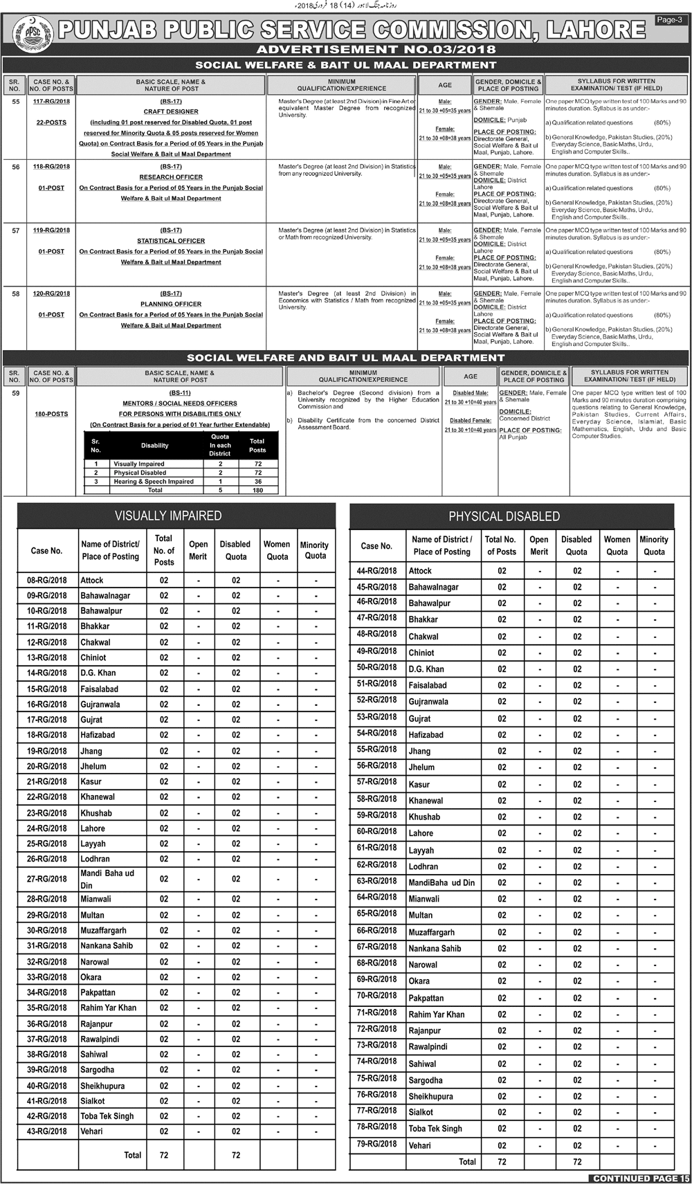 Ppsc latest jobs ads 2018 online application form download test ppsc latest jobs ads 2018 online application form download test dates schedule falaconquin