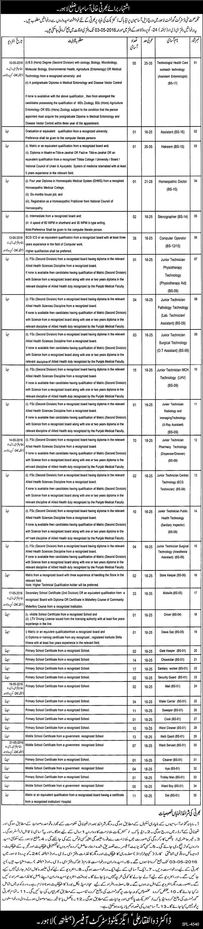 Health Department City District Government Lahore Jobs 2016