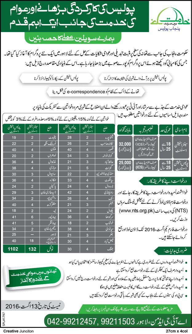 Punjab Police Station Assistant NTS Jobs 2016