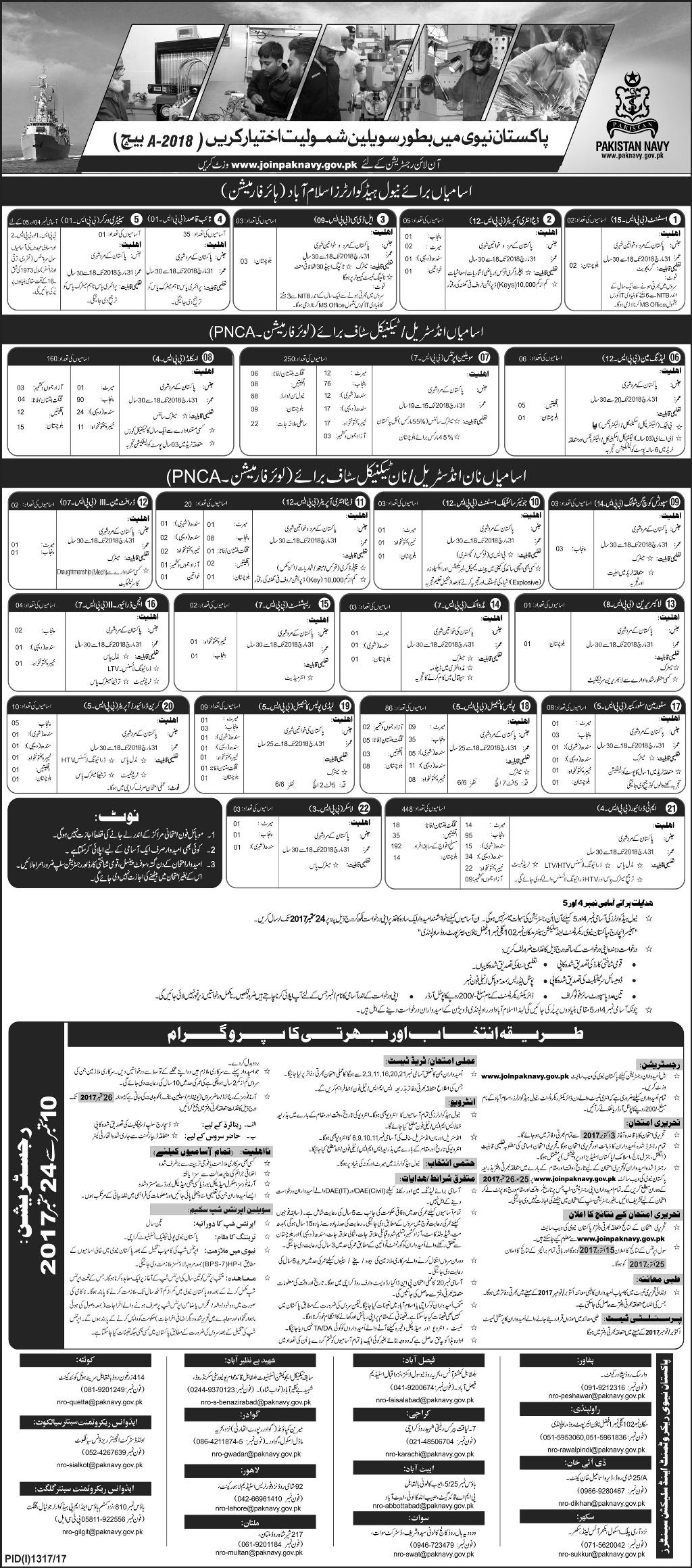 Join Pak Navy as civilian Batch 2018-A