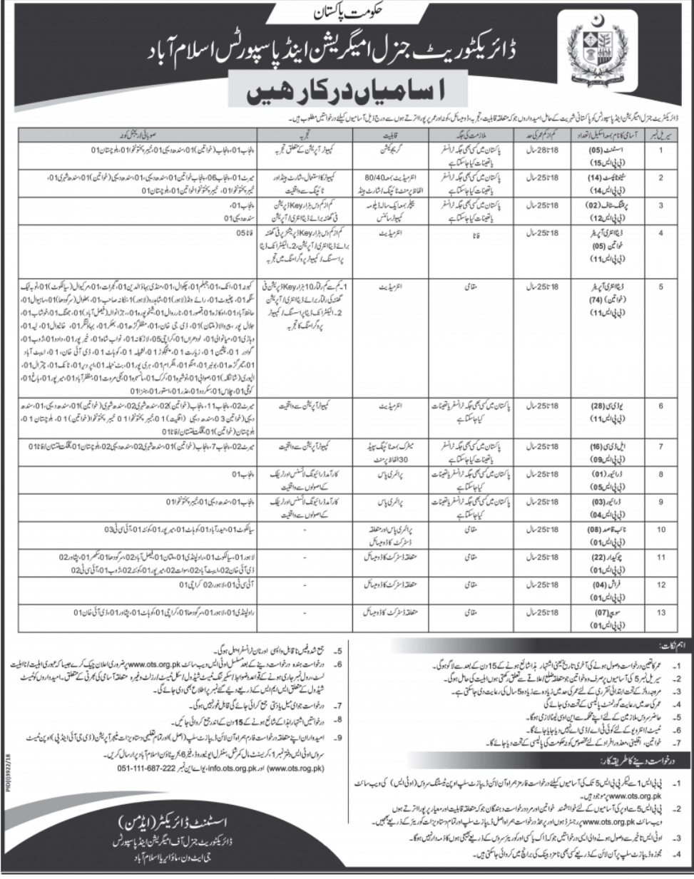 Directorate General of Immigration and Passport Jobs 2019 OTS Application Form
