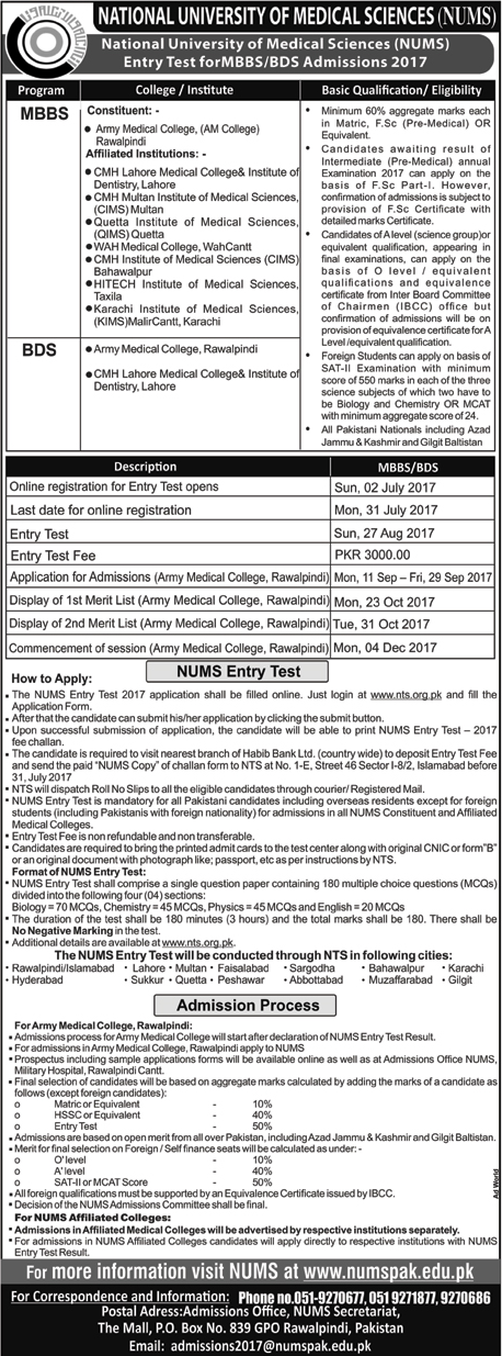 Nums MBBS admissions 2017