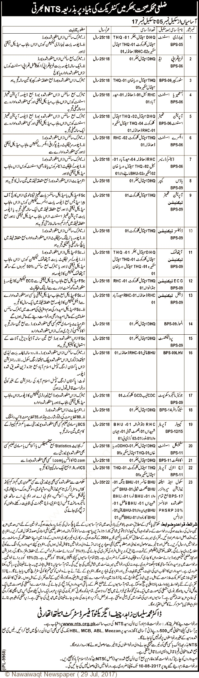Primary and Secondary health care department jobs 2017 procedure and last date to apply