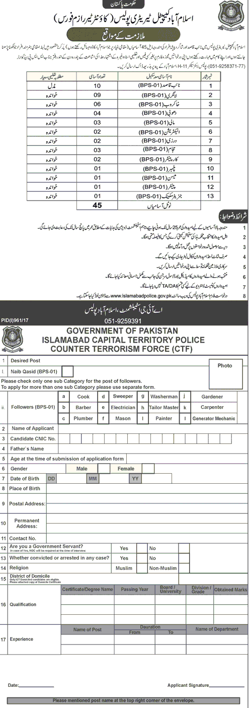 Islamabad Capital Territory Police Counter Terrorism Force Jobs 2017