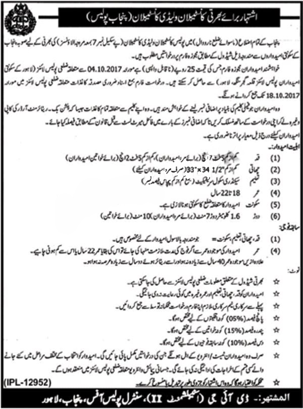 Punjab Police constable jobs 2017
