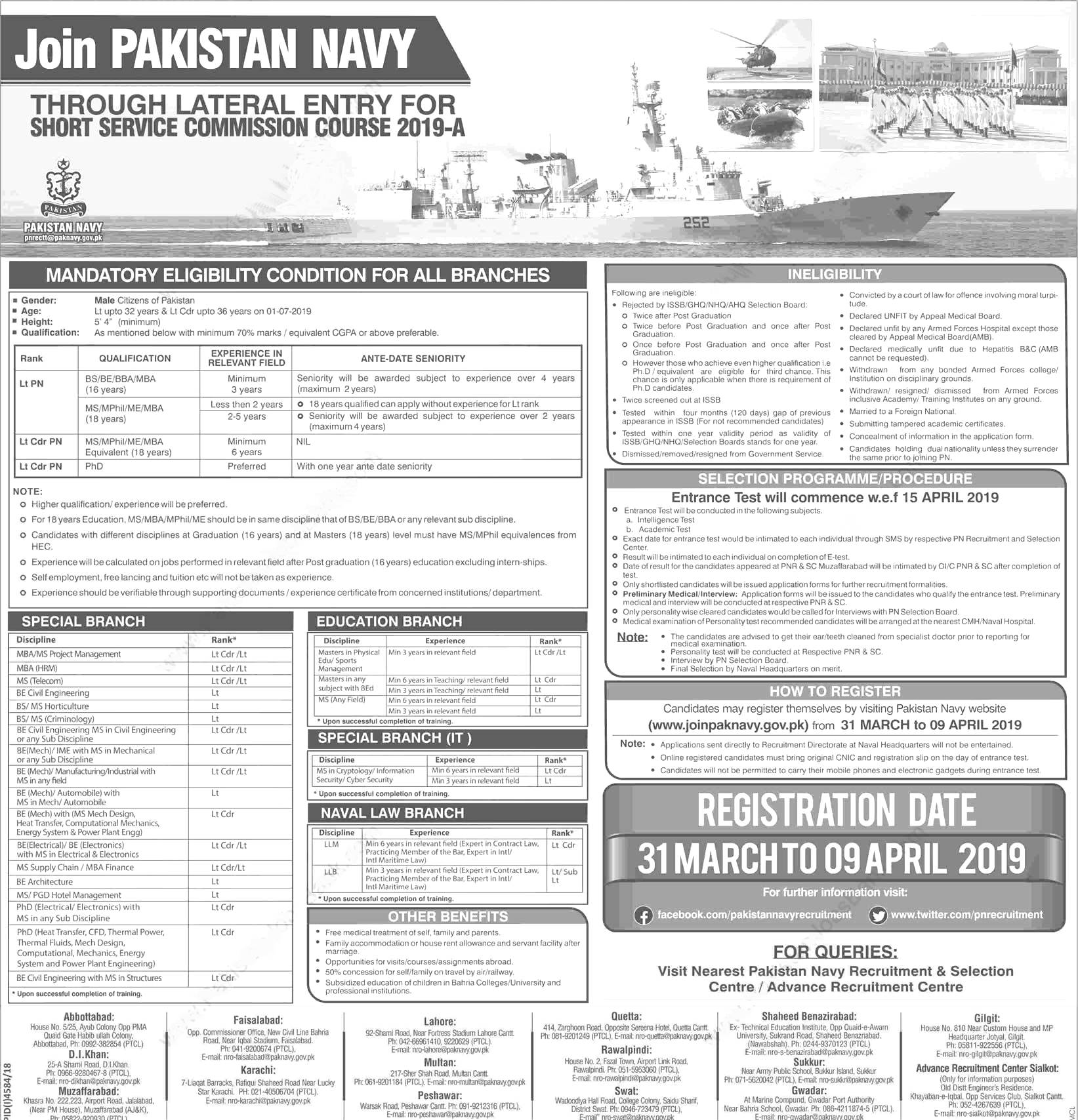 Join Pak Navy Through Short Service Commission 2019-A Registration Form Online Apply Last Date Eligibility