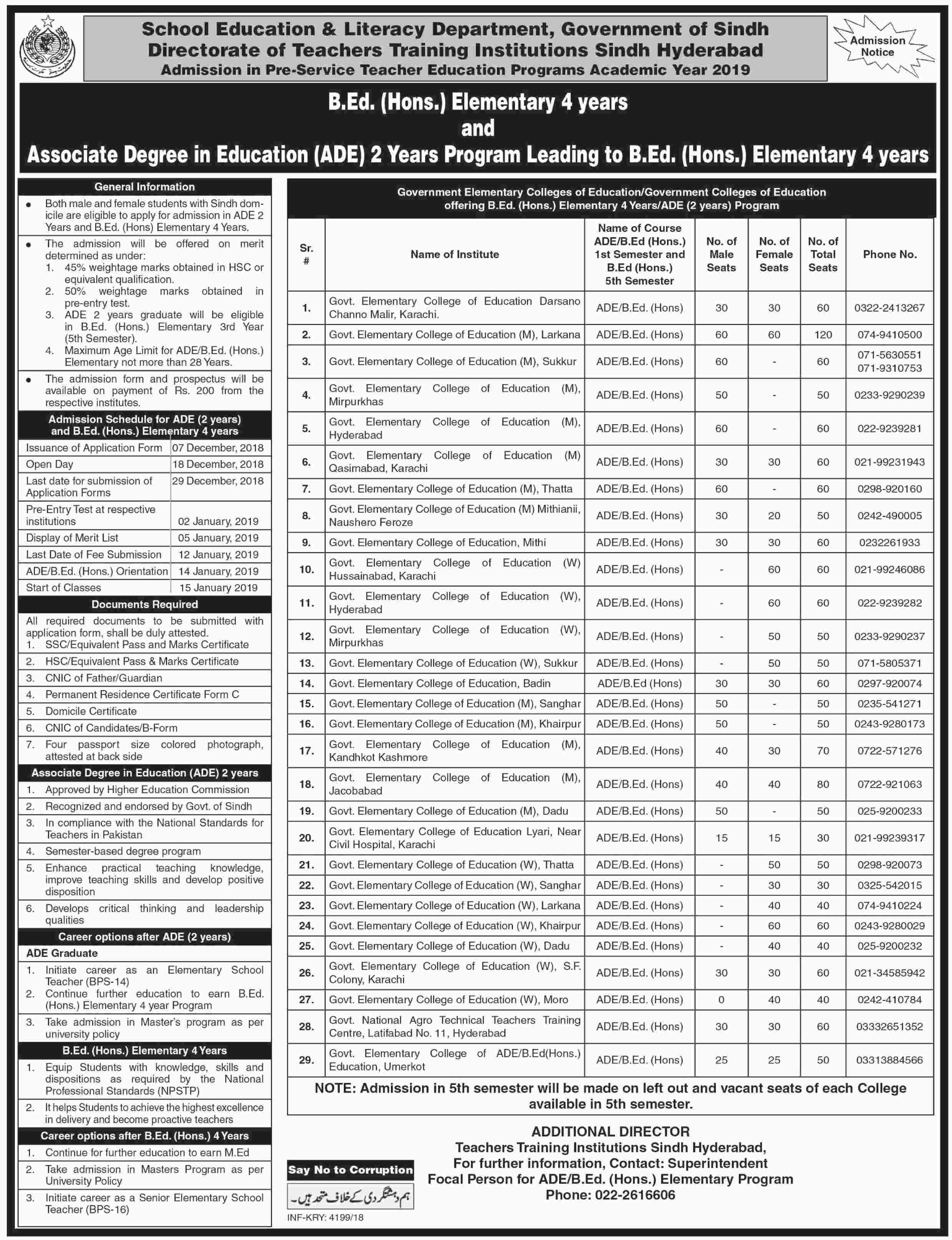 BEd, ADE admission 2019 in Education Govt Sindh Application Form