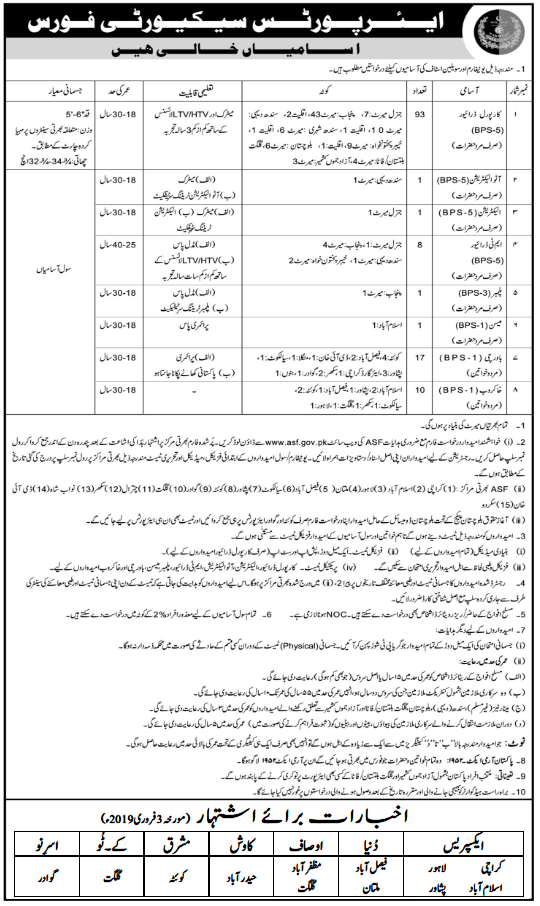 Airport Security Force ASF Jobs 2019 Application Form Test/Interview