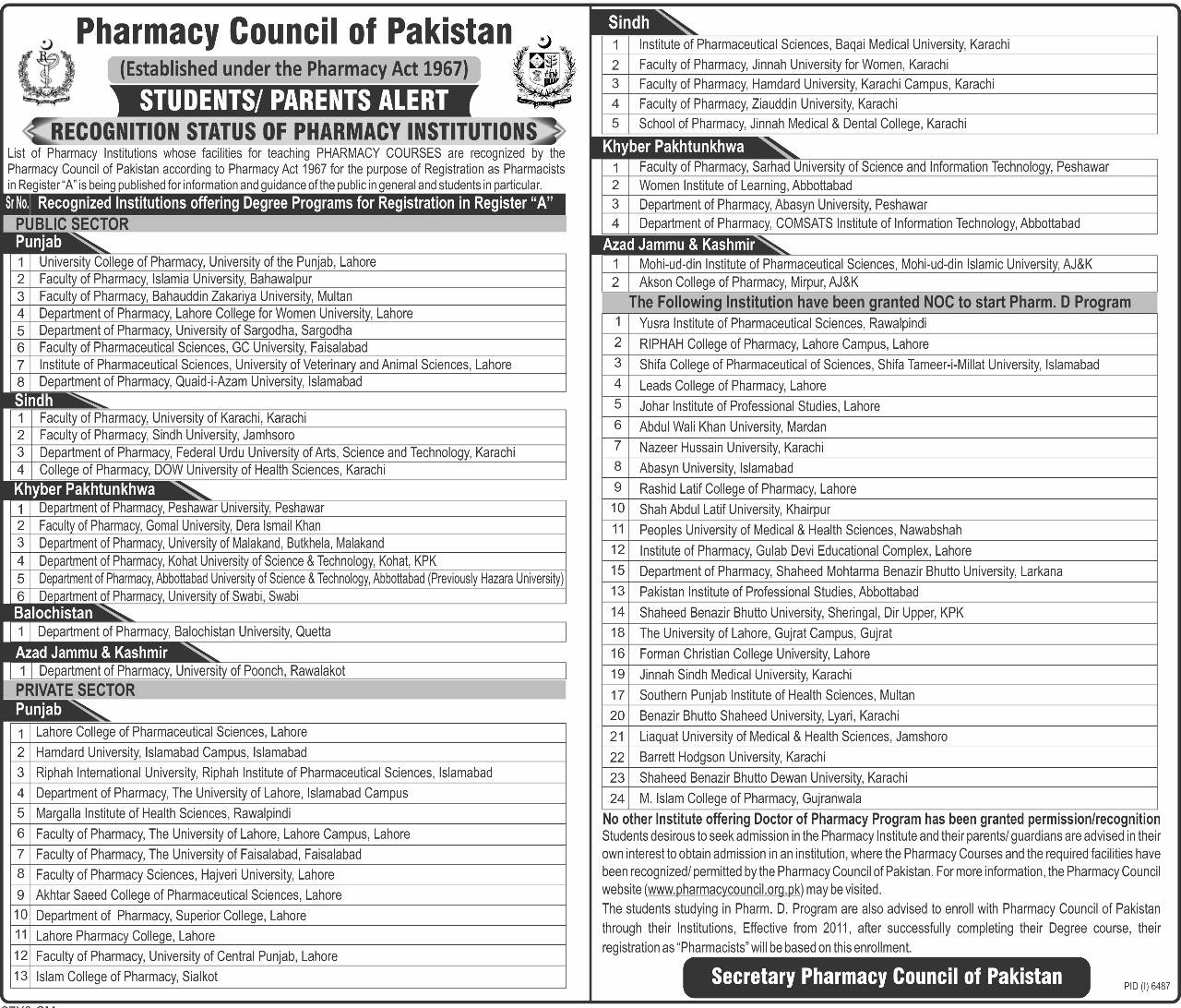 Pharmacy Council of Pakistan PCP Recognized Universities List in Pakistan