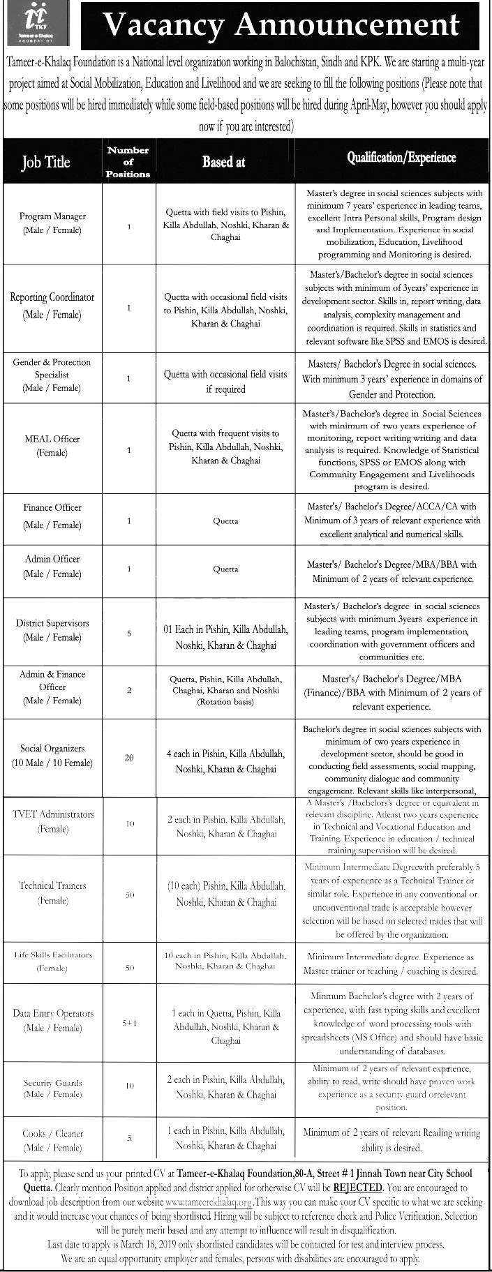 Quetta Tameer-e-Khalaq Foundation Jobs 2019 Application Form Date and Schedule