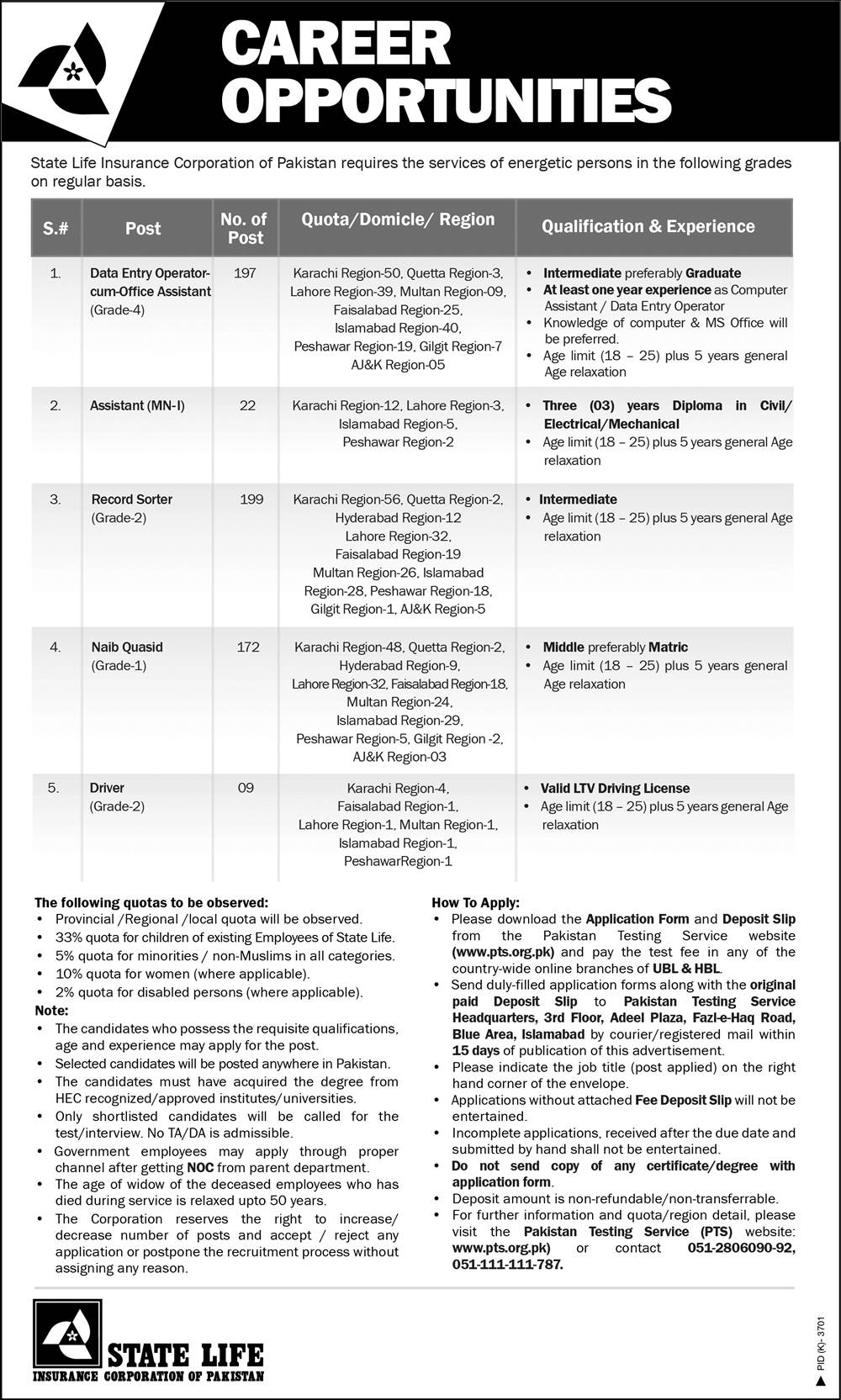 State Life Insurance Corporation of Pakistan Jobs 2019 PTS Application Form Download Eligibility Criteria