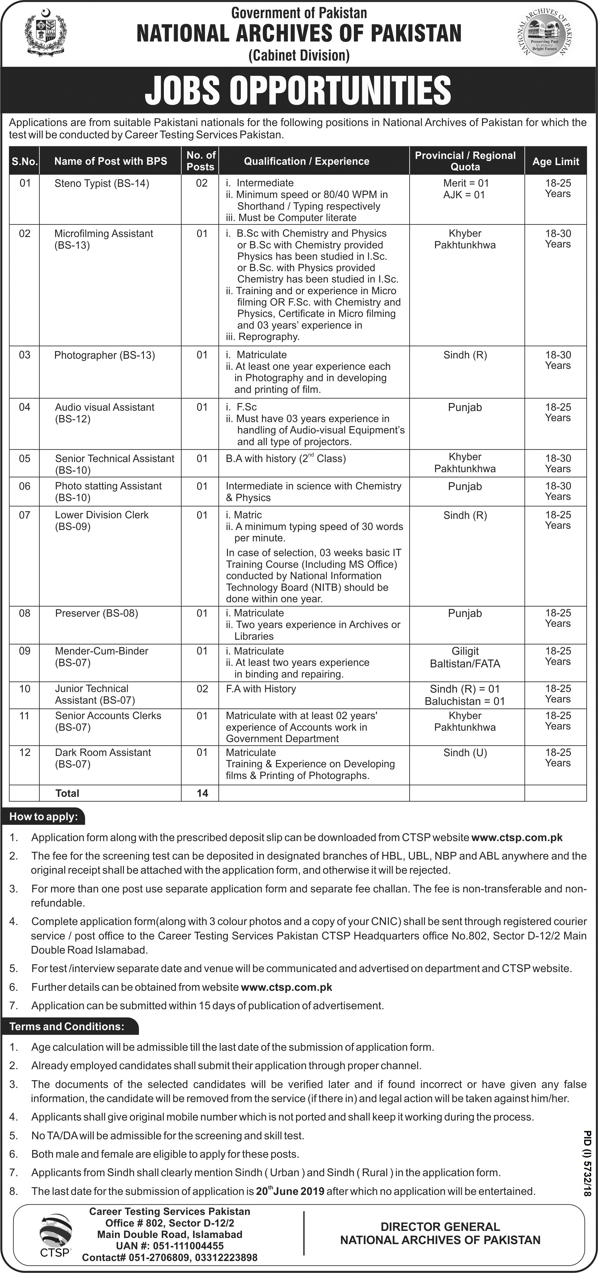 National Archives of Pakistan Jobs 2019 application form Eligibility criteria