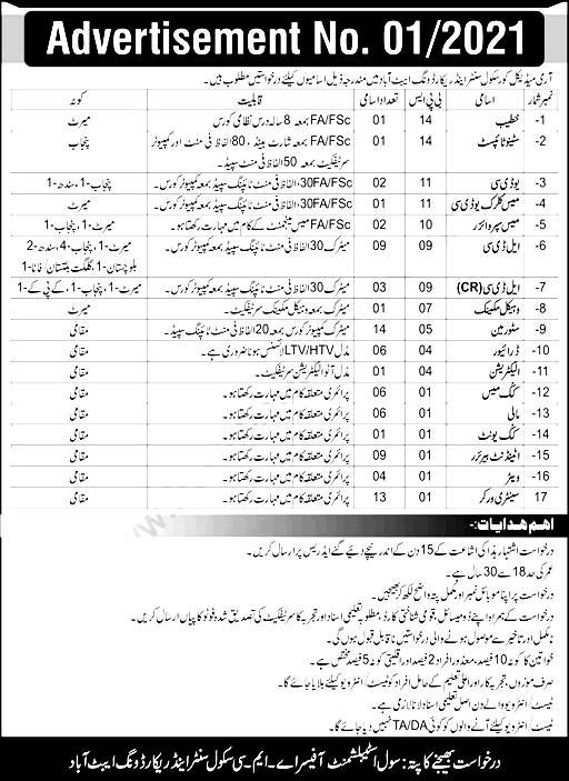 Army Medical Corps School & Record Wing Jobs 2021 Application Form Last Date