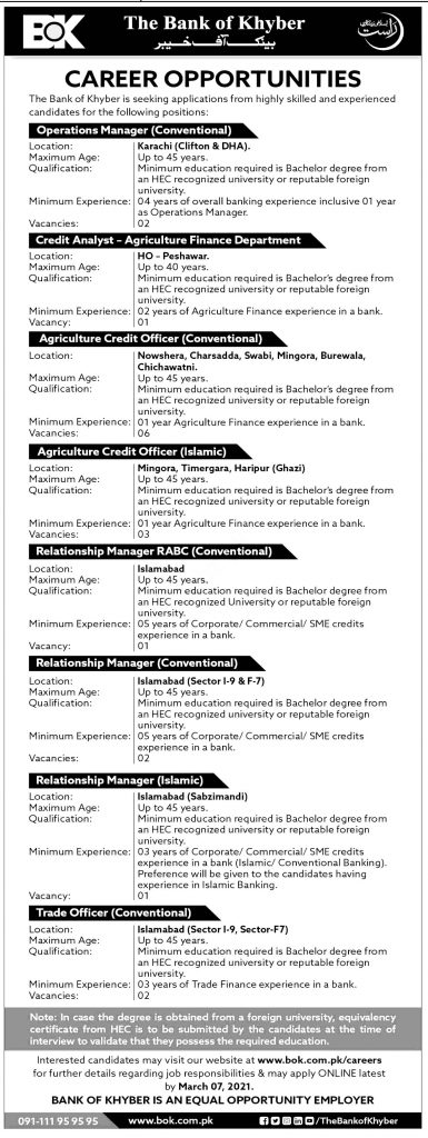 Bank of Khyber Operations Manager Jobs 2021 Apply Online Last Date Interview Schedule Merit List