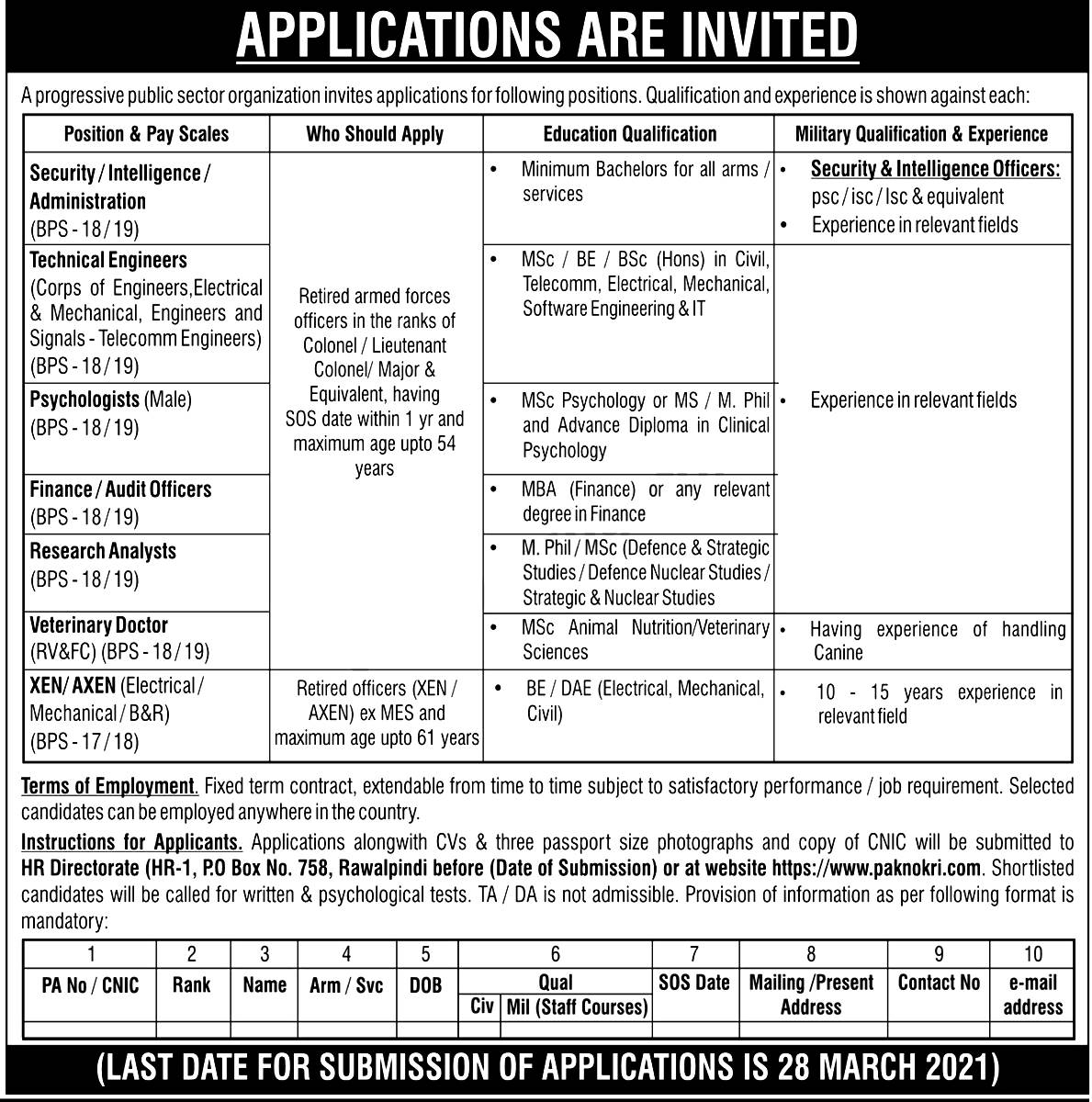 Jobs in Pakistan Atomic Energy Commission PAEC 2021 Application Form