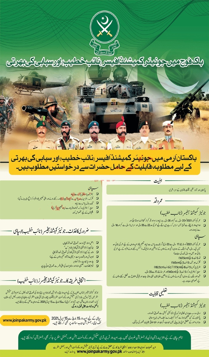 Join Pak Army as Soldier & Naib Khateeb Through Junior Commissioned Officer 2021 Online Registration