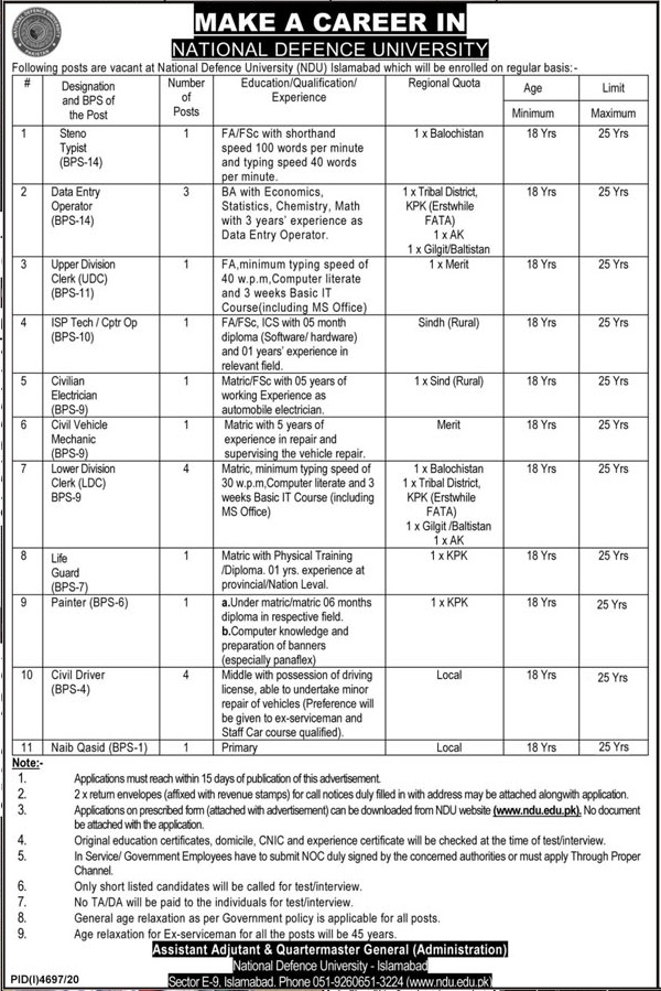National Defence University Islamabad Jobs 2021 Requirement Apply Online Interview Dates