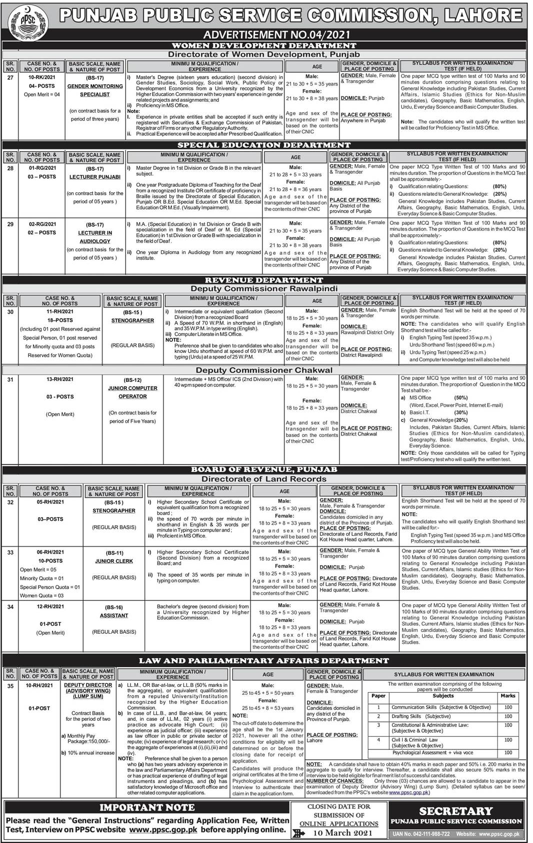 Punjab Public Service Commission PPSC Jobs 2021 Apply Online Last Date Requirements