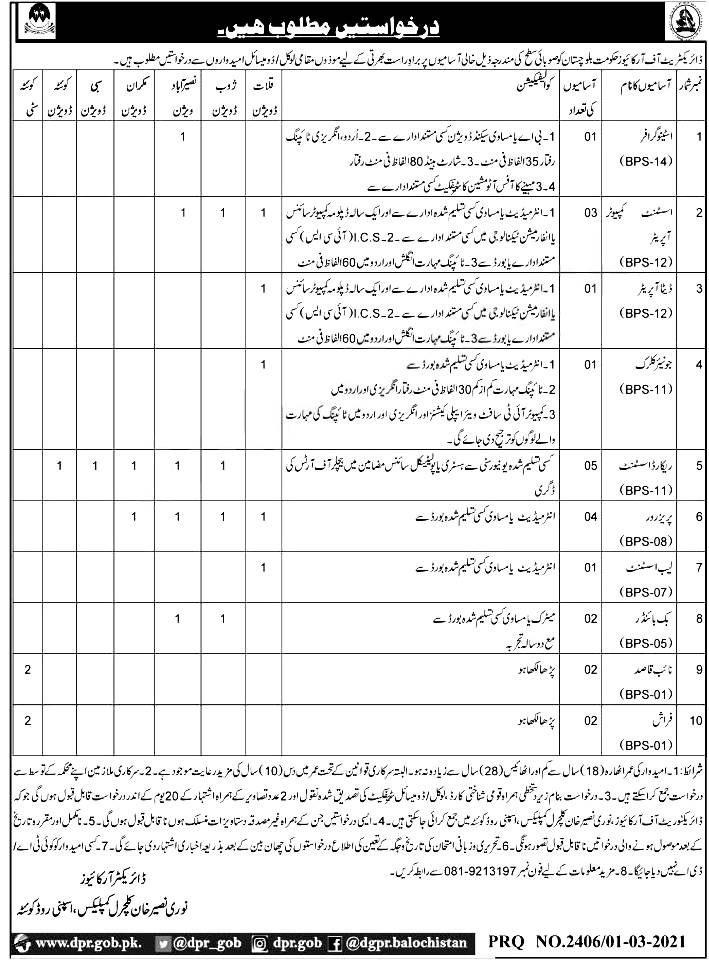 Balochistan Directorate Archives Jobs 2021 Application Form Eligibility Criteria