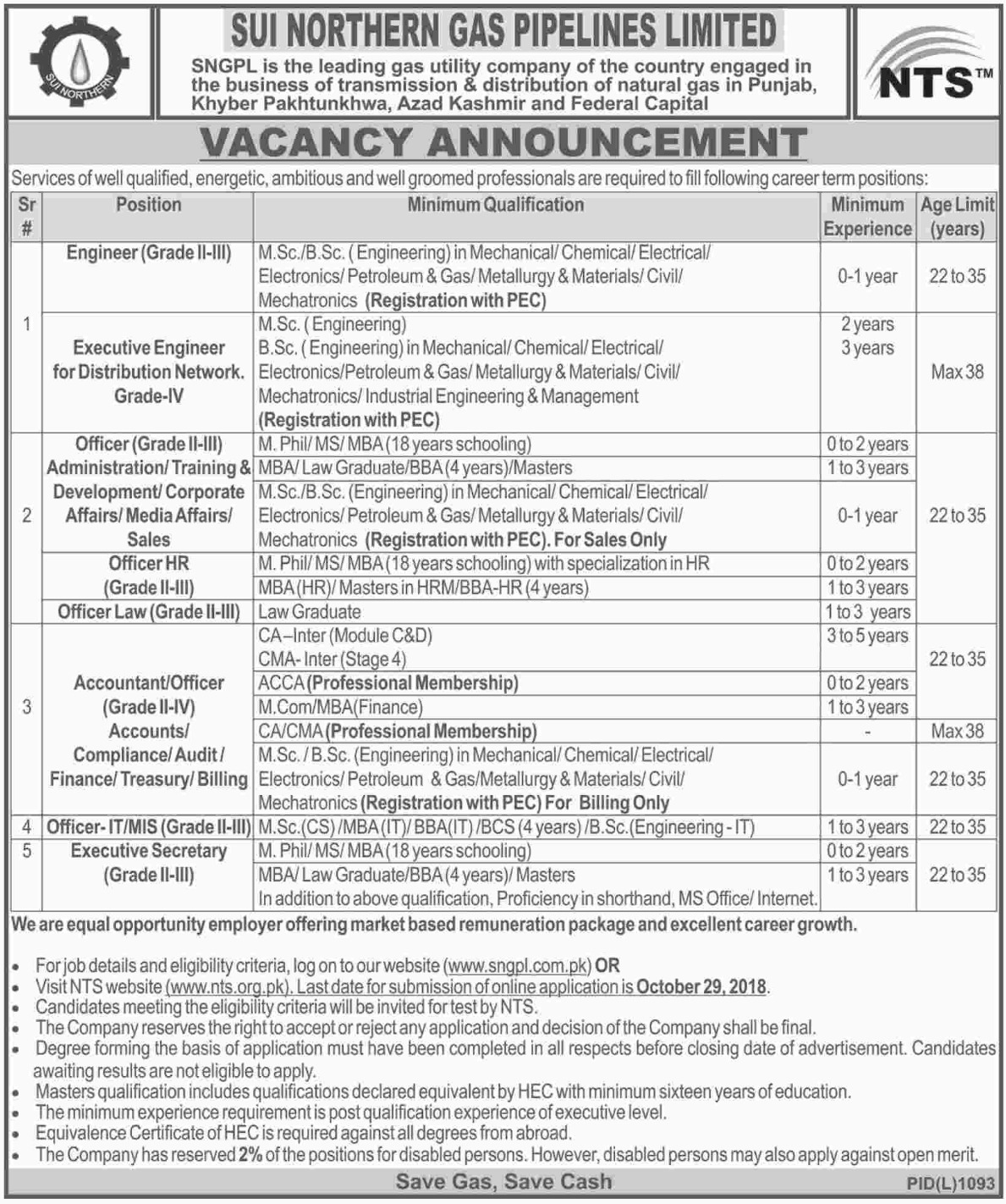 NTS Sui Northern Gas Pipelines Limited Jobs 2021 Online Application Form