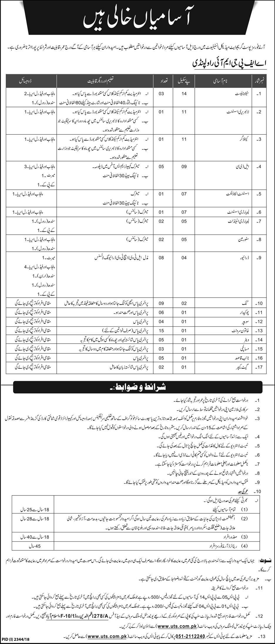 Armed Forces Post Graduate Medical Institute UTS Jobs 2021