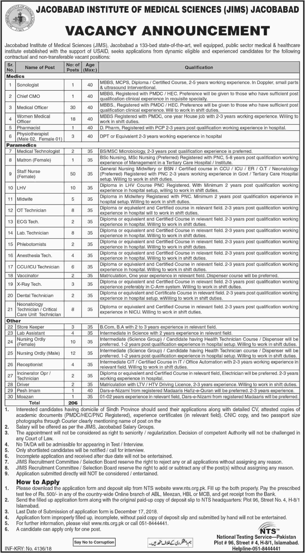 JIMS Jacobabad Jobs 2021 December NTS Application Form