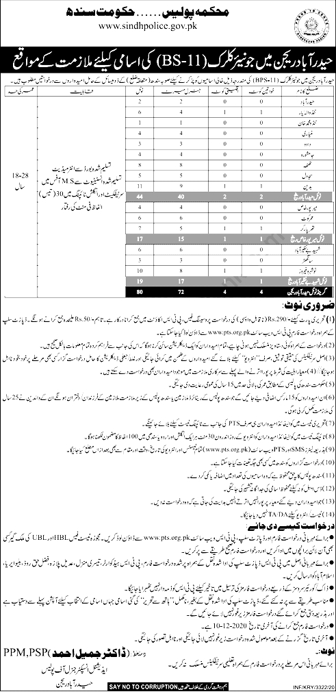 Sindh Police Hyderabad Jobs 2021 Application Forms Last Date Eligibility Criteria