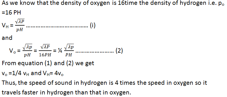 11th Physics Chapter 8 Waves Short Question Answers Fsc part