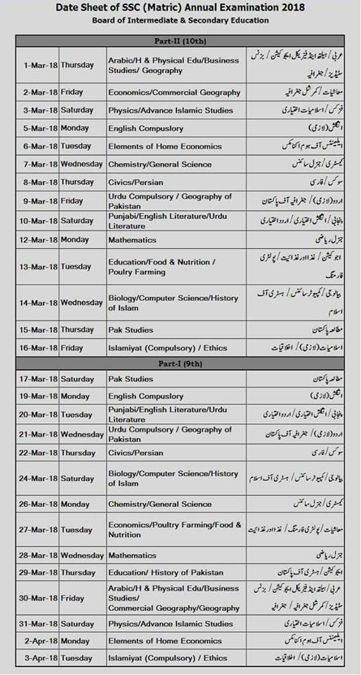 BISE Rawalpindi Date Sheet 2018