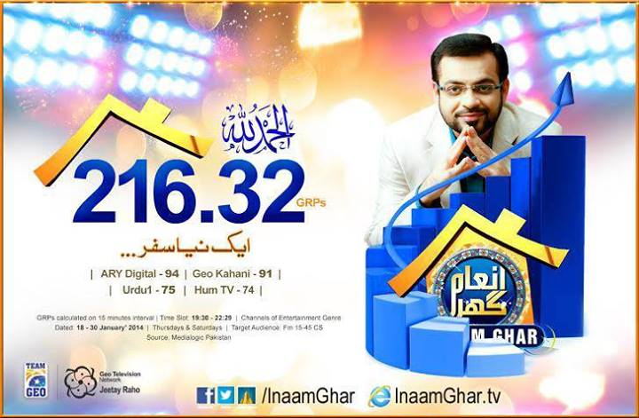 Inaam Ghar Passes and Registration Online to Join Geo Tv Aamir Liaquat Inaam Show