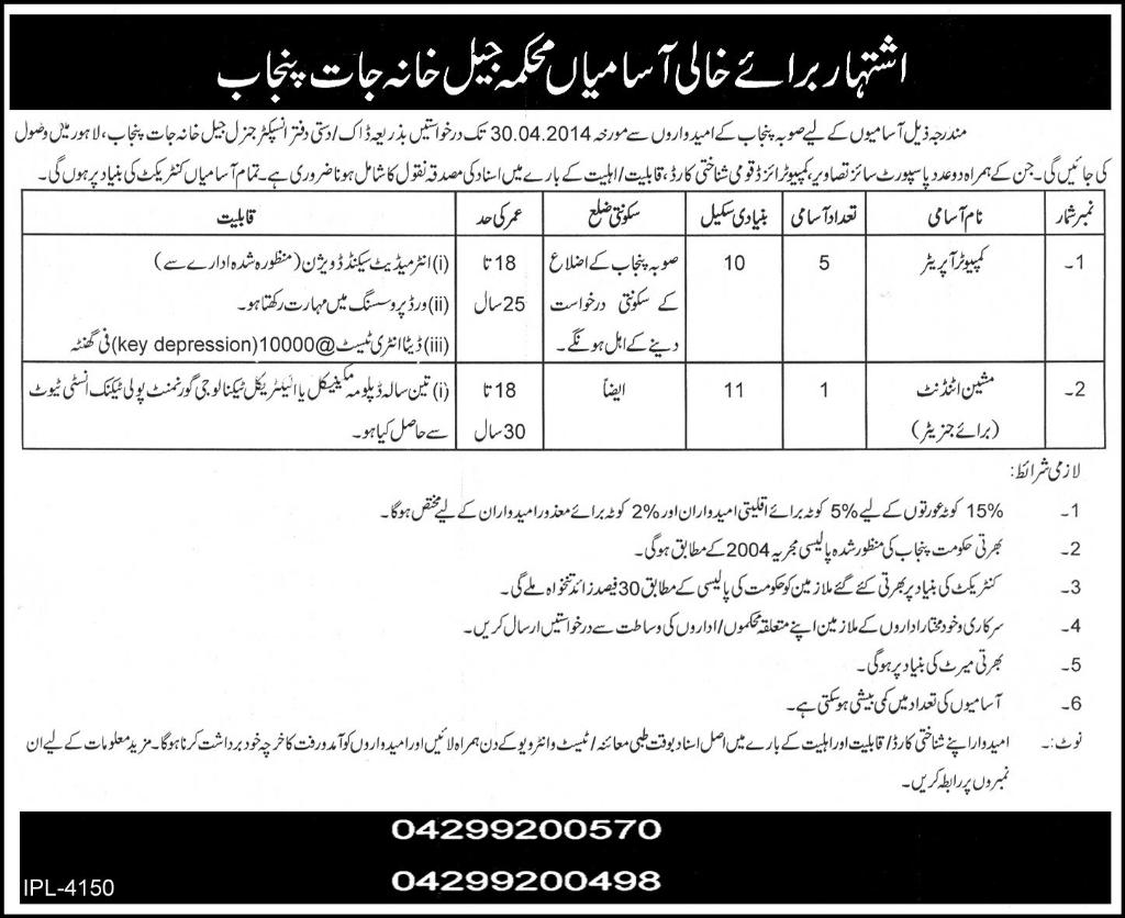 Jail Police Jobs 2014 Punjab Computer Operator Test Online Preparation MCQS