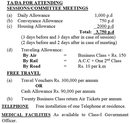 CM PM Salaries Table
