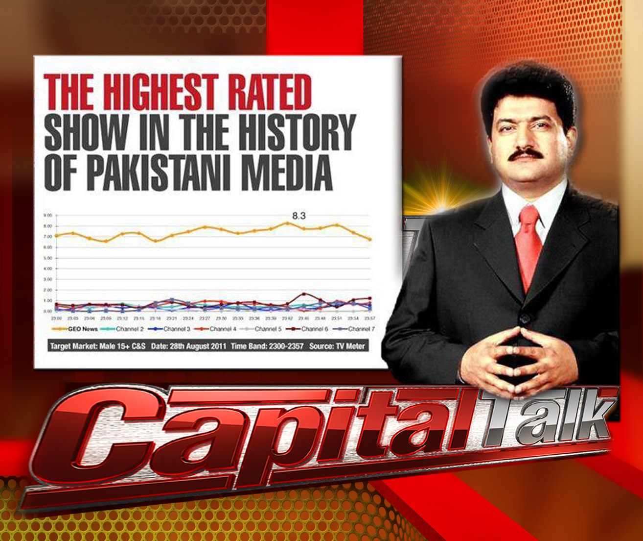 Capital Talk with Hamid Meer