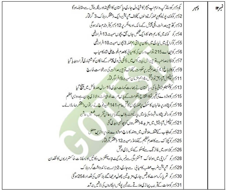 Pakistan Current Affair November/December 2014 in Urdu Date Wise