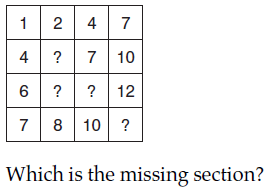 Question 2 Image