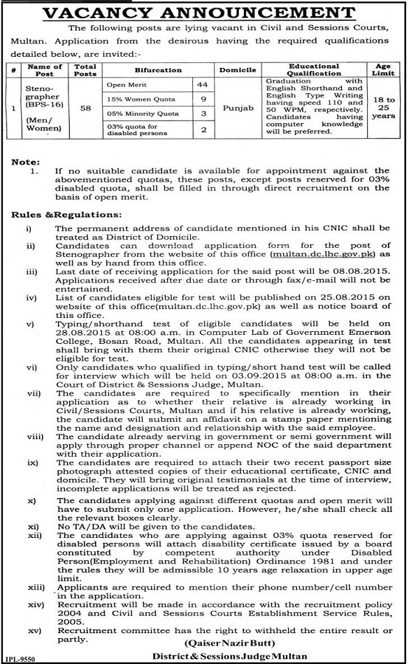 Civil and Session Court Multan Stenographer Jobs 2015