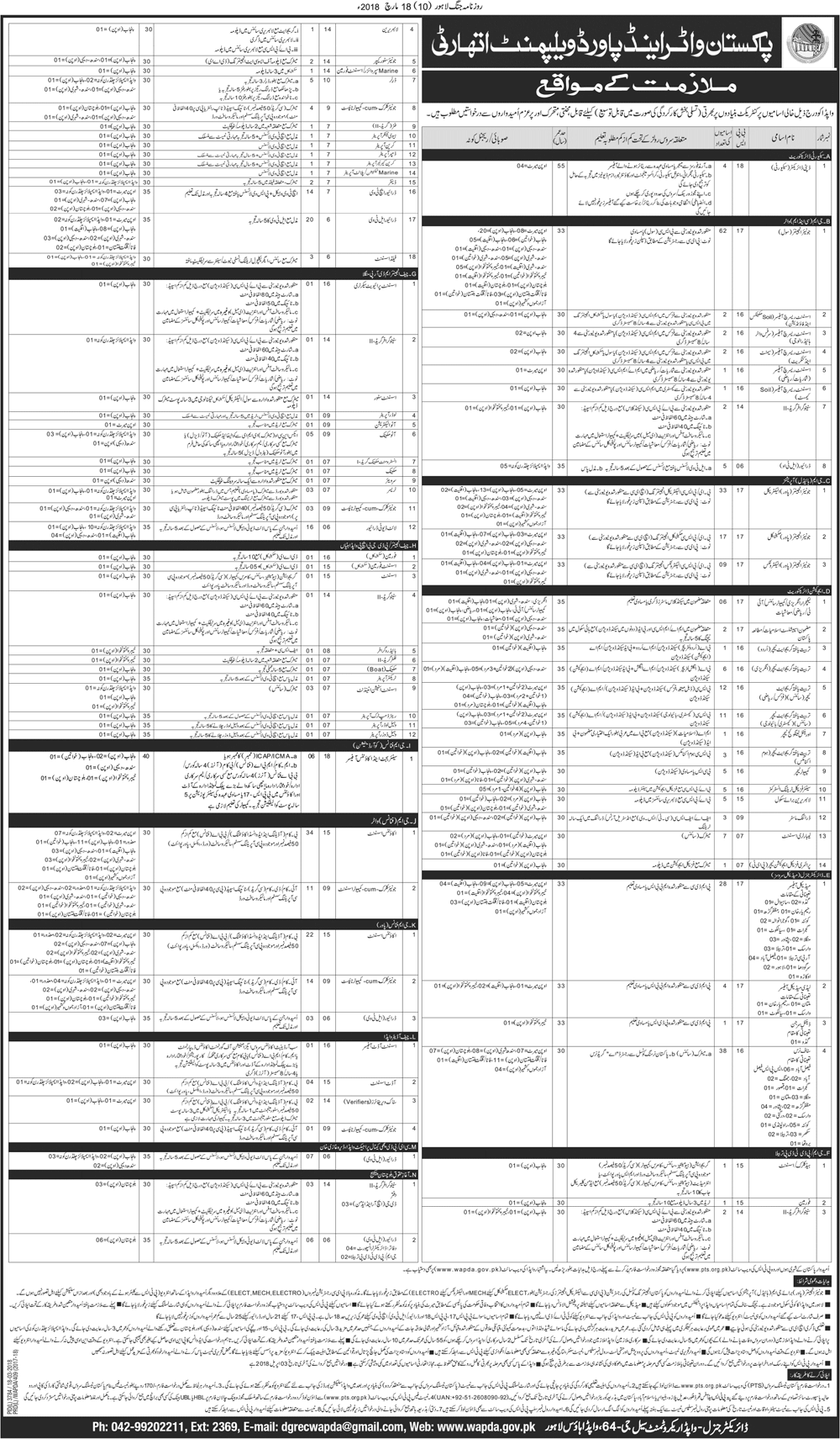 Wapda Jobs 2018