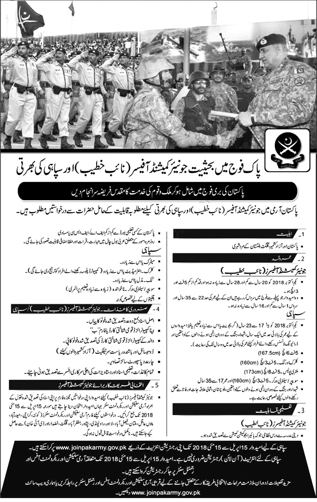 Join Pak Army As Soldier Naib Khateeb Registration Online