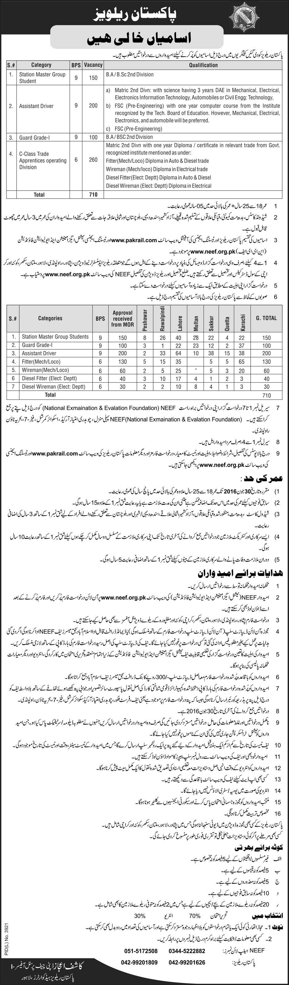Pakistan Railway Jobs 2016