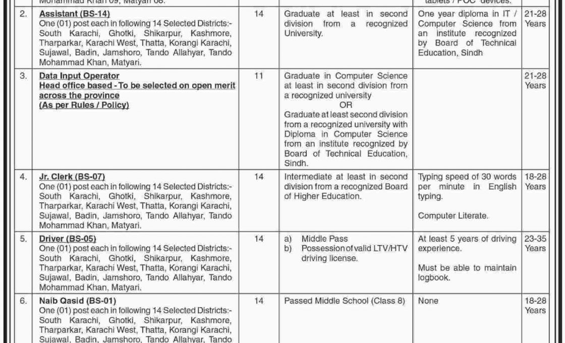 Sindh-Education-and-Literacy-Department-Jobs-2016-1120x680 Online Application Form For Army on income tax 1040, design access, printable 9 employment, view access, blank printable 2,