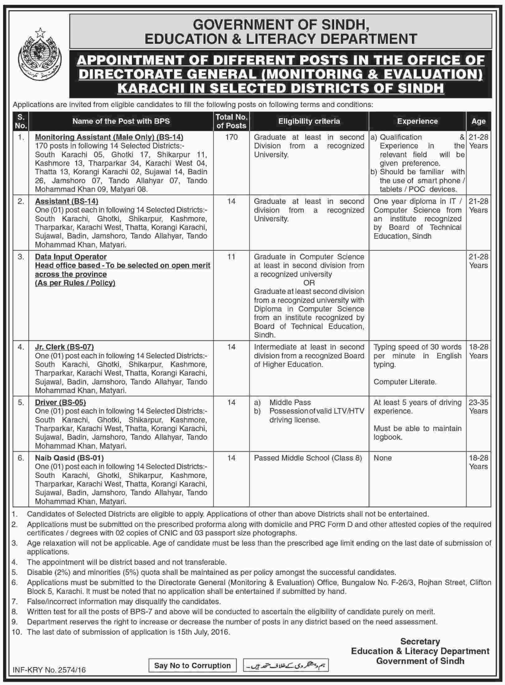 Sindh Education and Literacy Department Jobs 2016