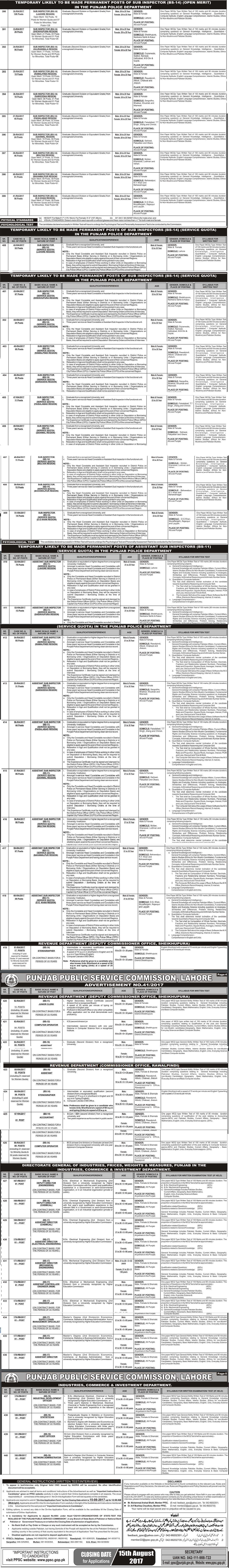 Sub Inspector Jobs through PPSC in Punjab