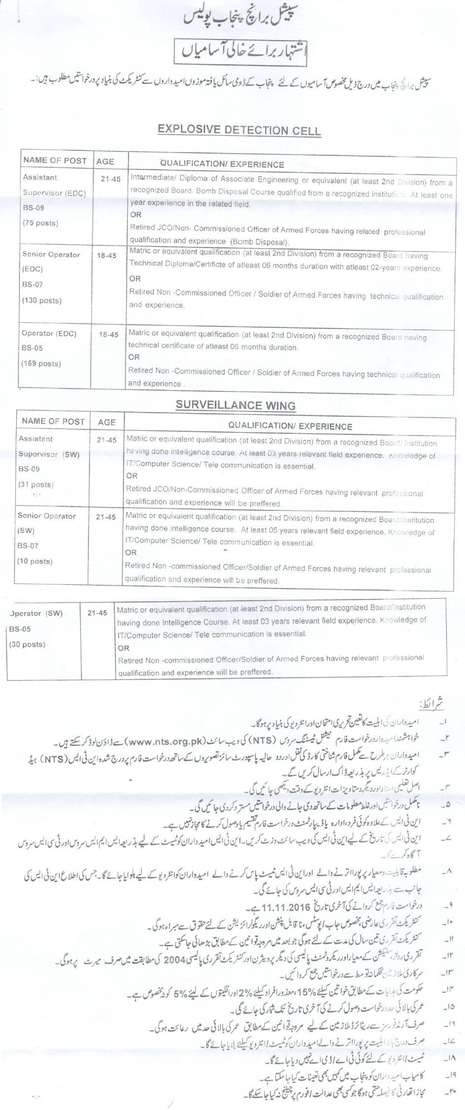 Punjab Police Special Branch Jobs August 2016 NTS Application Form Last Date