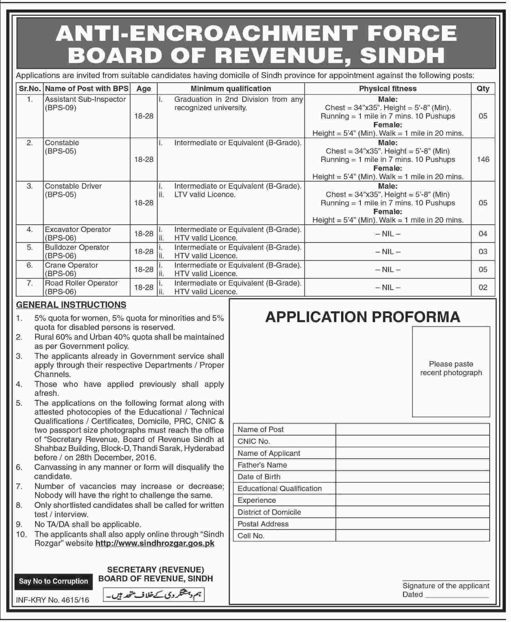Anti Encroachment Force Board of Revenue Sindh Jobs 2016
