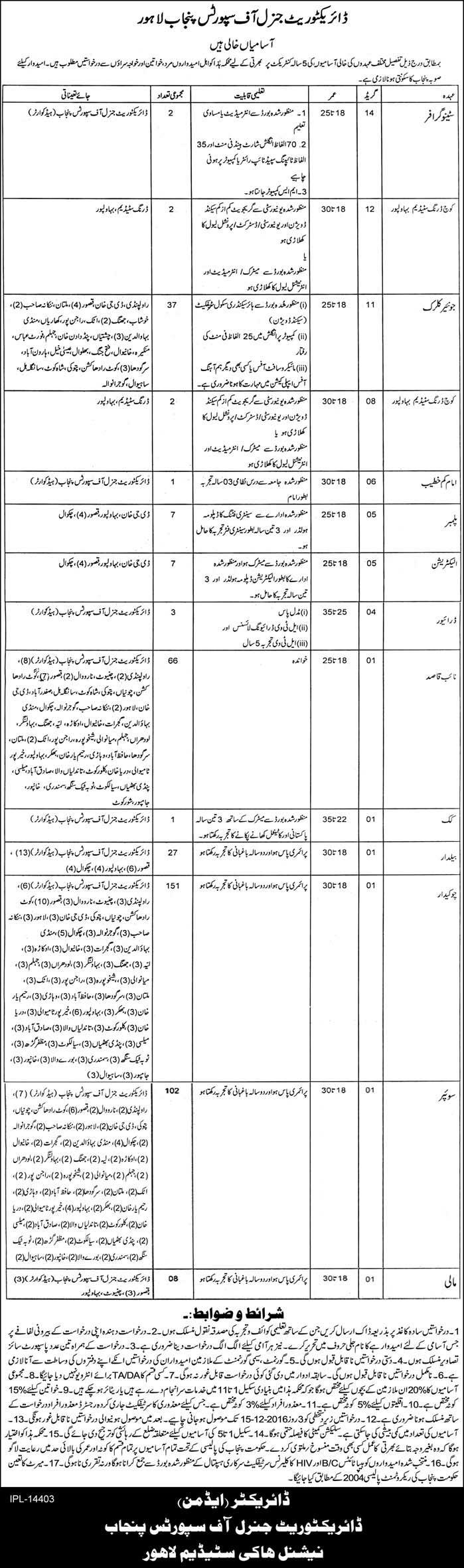 Punjab Sports Board Lahore Jobs 2016 Eligibility Last Date