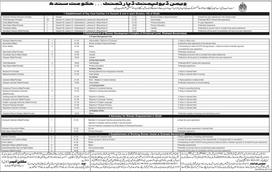 women-development-department-govt-of-sindh-jobs-2016