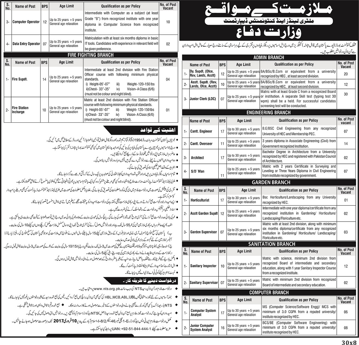 Military Land & Cantonment Department Ministry of Defence Jobs Download NTS Applications Form Criteria Apply Procedure