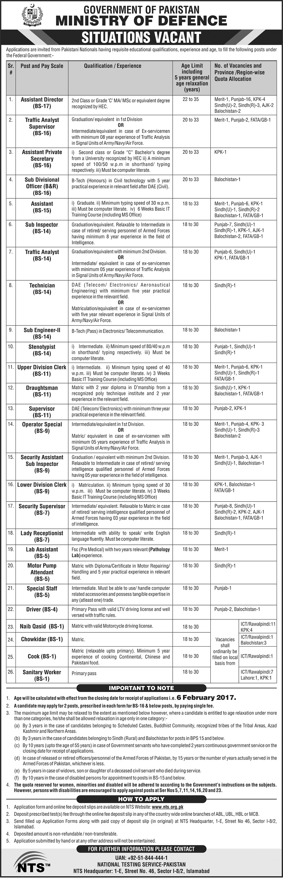 Ministry of Defence Jobs Download NTS Application Form Eligibility Criteria Last Date