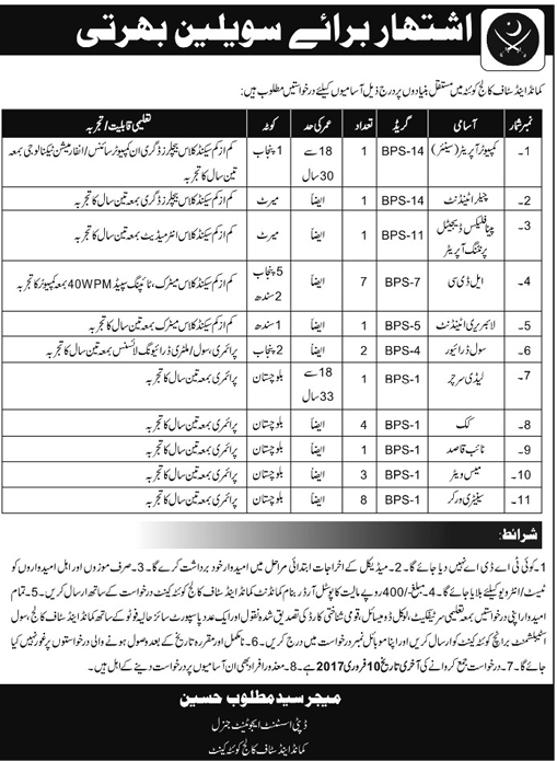 Command & Staff college Quetta jobs 2017